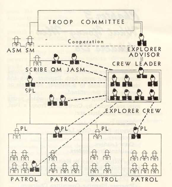 Author clarke green title can scouts use power tools explorercrewtroopg fandeluxe Gallery